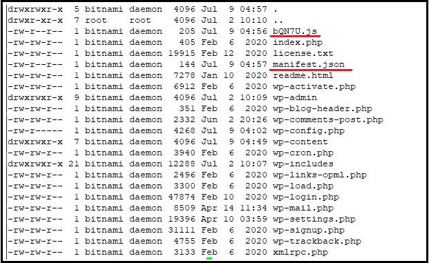 wordpressのサイトの場合のファイル設置の例